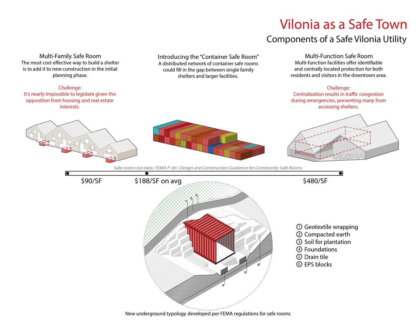UACDC_Vilonia Image7 (Exhibit) (Copy)