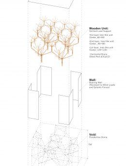 アクソメ-10 壁と木ユニット入れ替え