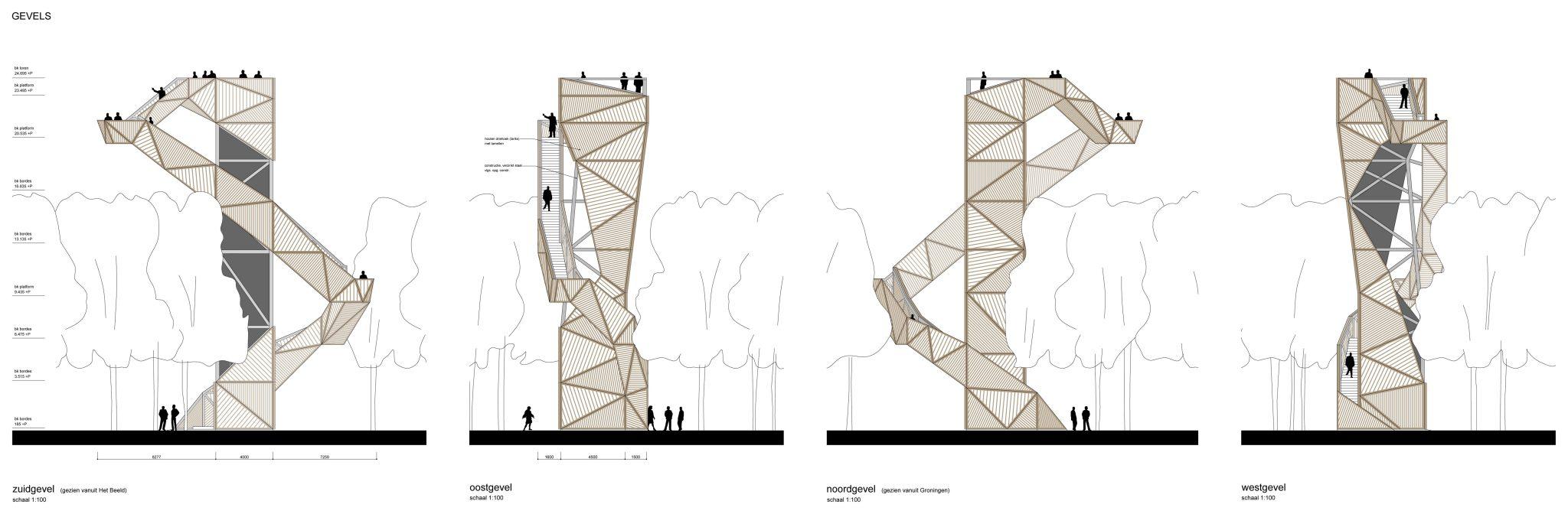 Ateliereen-uitkijktoren-onlanden-gevels