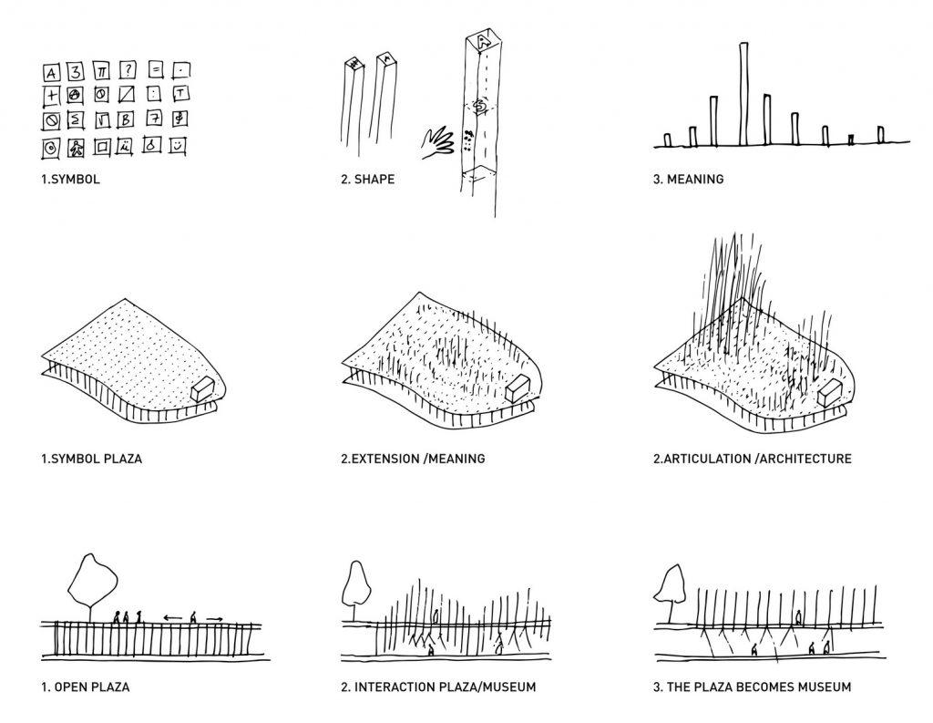 Language simphony concept (Copiar)