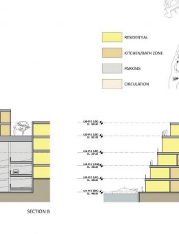Sections_ LLP15_Planning Study (Copiar)