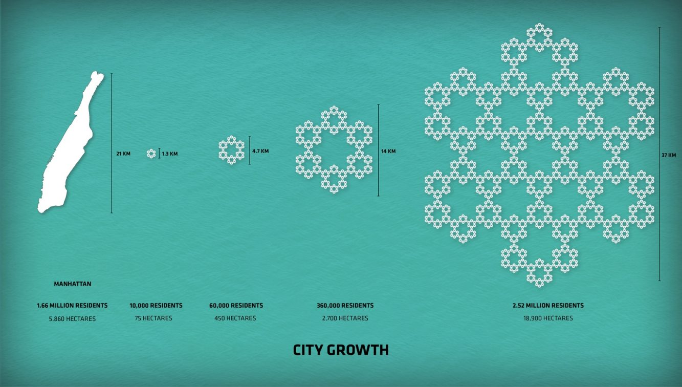 BIG_SFC_Oceanix-City_Image-by-BIG-Bjarke-Ingels-Group_38 (Copiar)