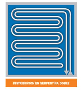 Serpentina Doble