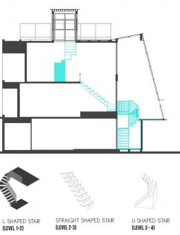 STAIRS (Copiar)